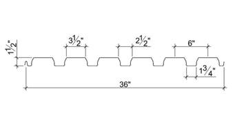 2.composite-dimensions
