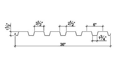 b-deck-types-gauges-finishes-2