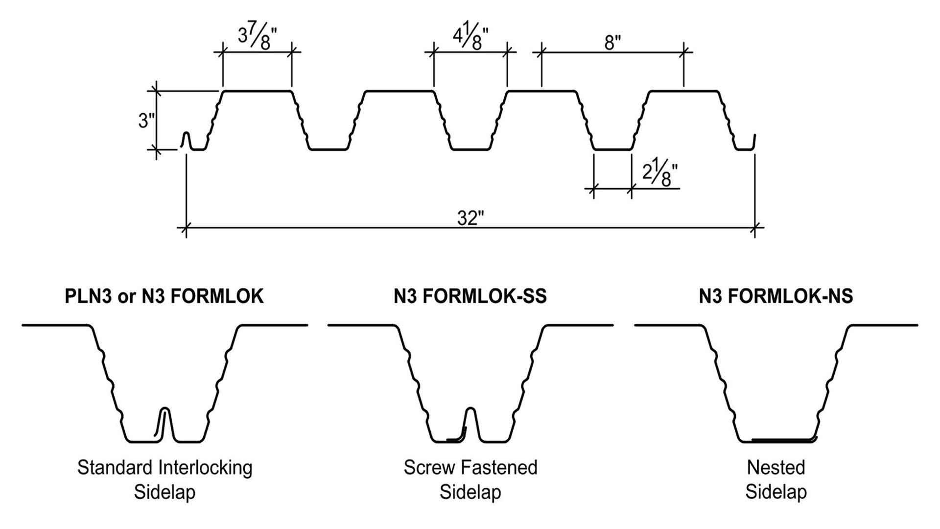 n3-formlok-line-drawing